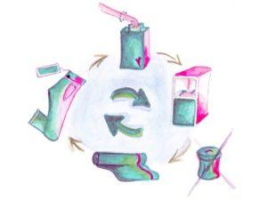 h&m recycling initiative
